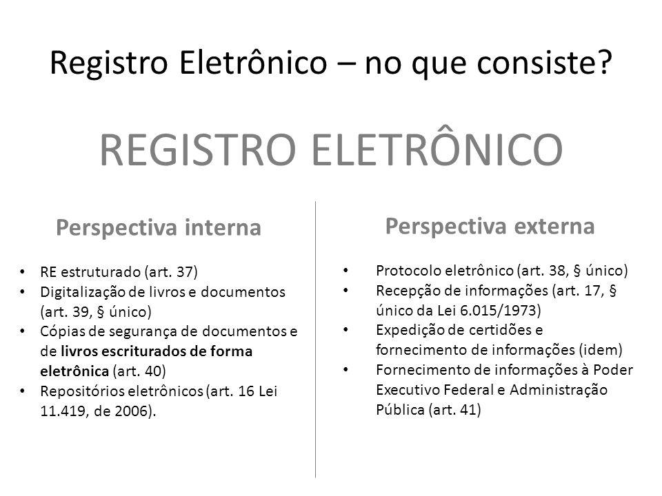 Registro Eletrônico – no que consiste.REGISTRO ELETRÔNICO Perspectiva interna RE estruturado (art.
