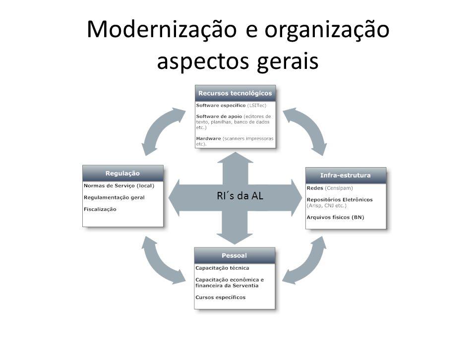 Modernização e organização aspectos gerais RI´s da AL