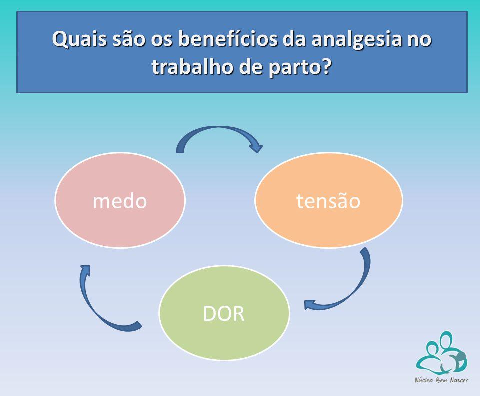 Quais são os benefícios da analgesia no trabalho de parto? medotensão DOR