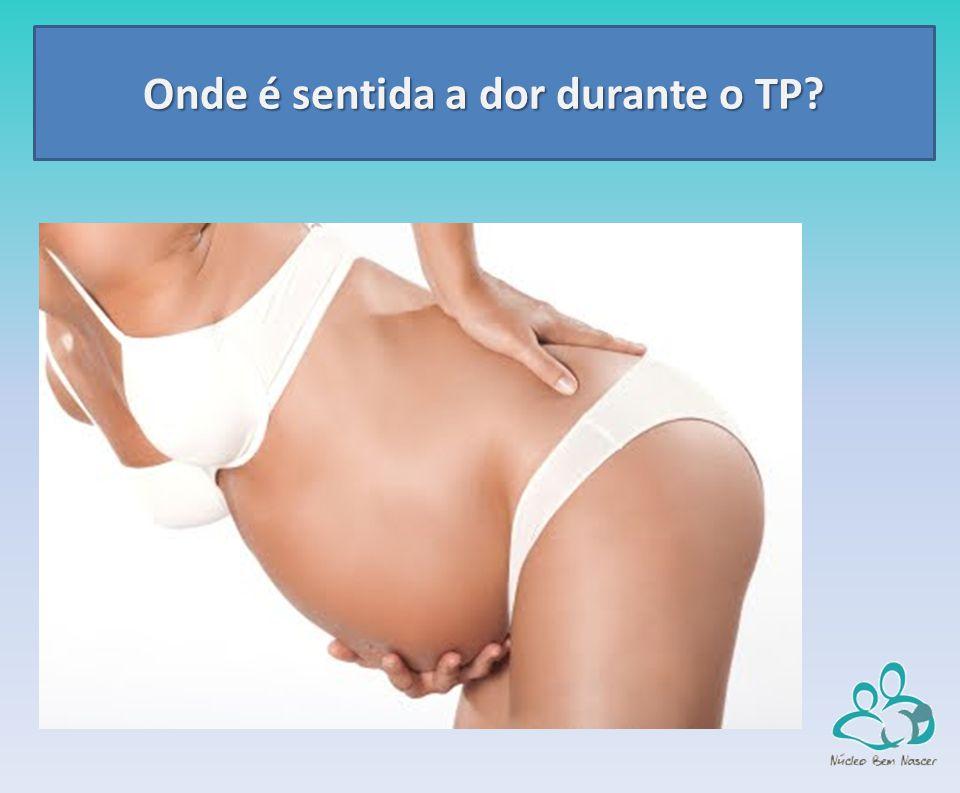 De acordo com estudos científicos, o ALIVIO DA DOR é o fator de maior peso para satisfação no parto.