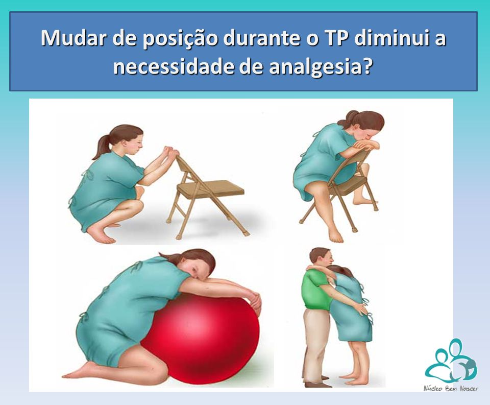 Mudar de posição durante o TP diminui a necessidade de analgesia?