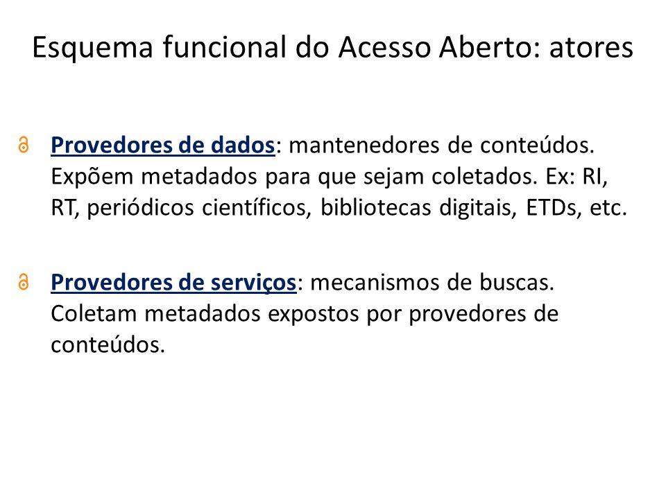 Esquema funcional do Acesso Aberto: atores Provedores de dados: mantenedores de conteúdos.
