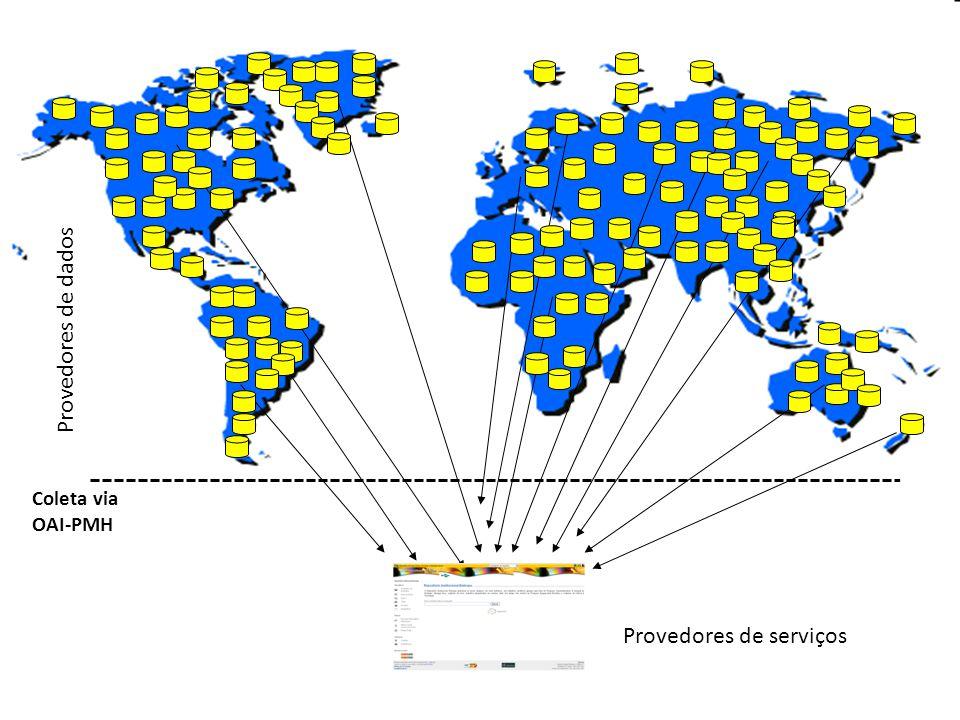 Coleta via OAI-PMH Provedores de serviços Provedores de dados
