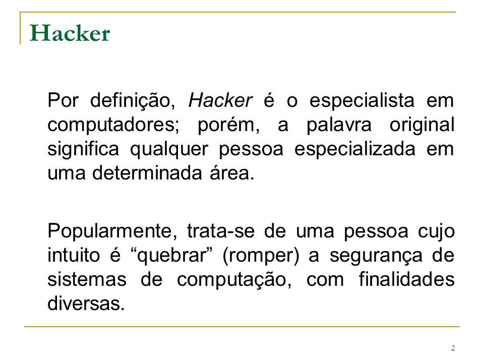 3 Tipos mais conhecidos de Hacker Hacker Cracker