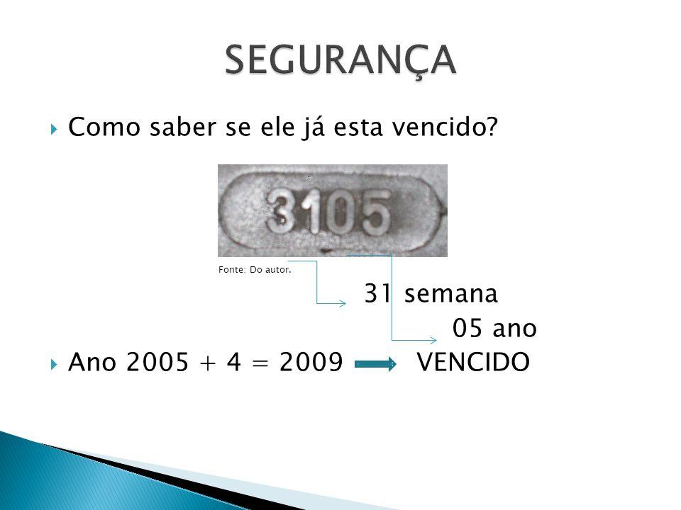 Como saber se ele já esta vencido? Fonte: Do autor. 31 semana 05 ano Ano 2005 + 4 = 2009 VENCIDO