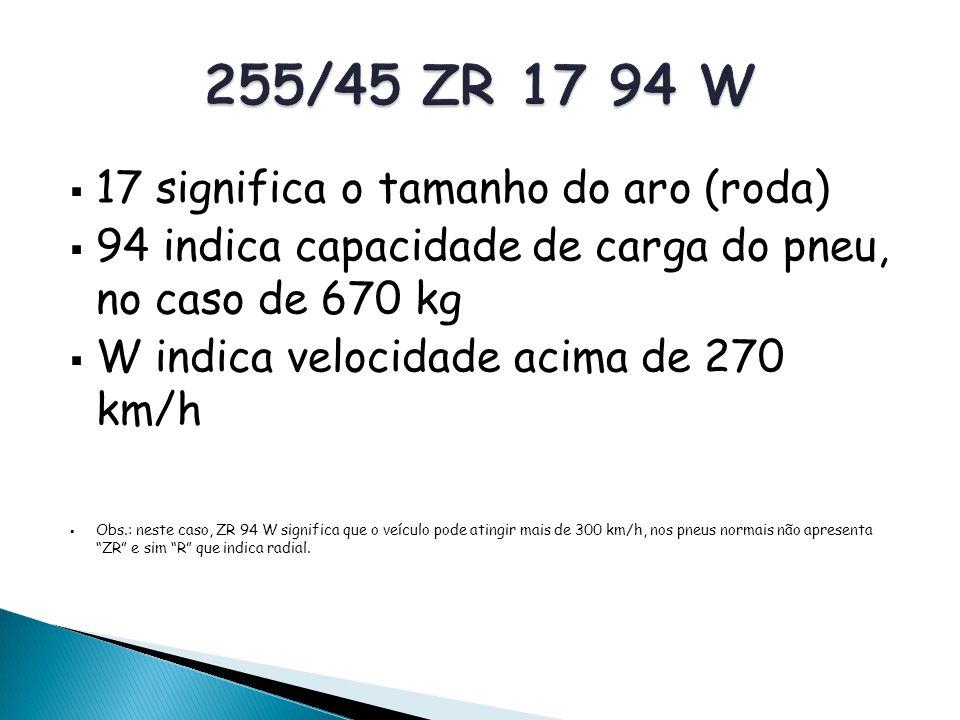 17 significa o tamanho do aro (roda) 94 indica capacidade de carga do pneu, no caso de 670 kg W indica velocidade acima de 270 km/h Obs.: neste caso,