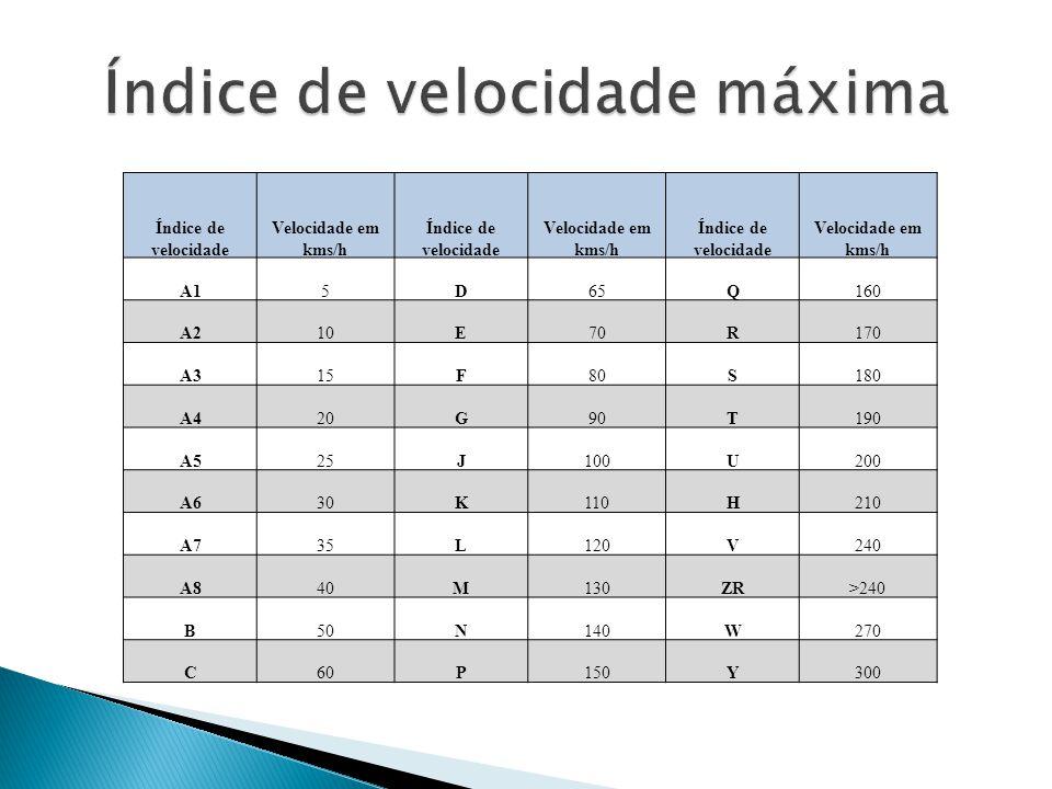 Índice de velocidade Velocidade em kms/h Índice de velocidade Velocidade em kms/h Índice de velocidade Velocidade em kms/h A15D65Q160 A210E70R170 A315