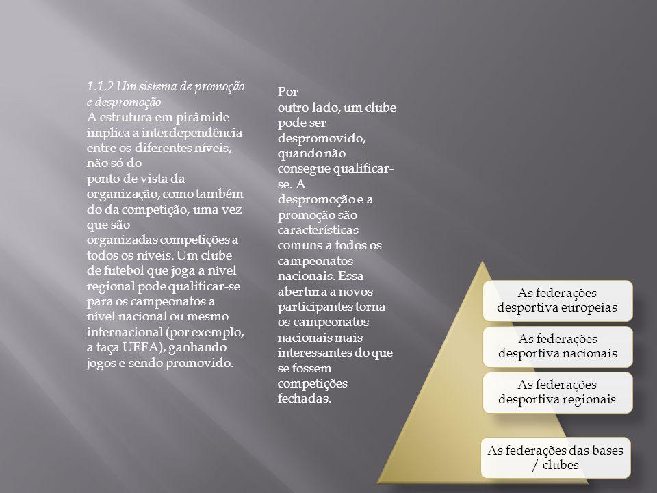 Este sistema de promoção e despromoção existe também a nível europeu.