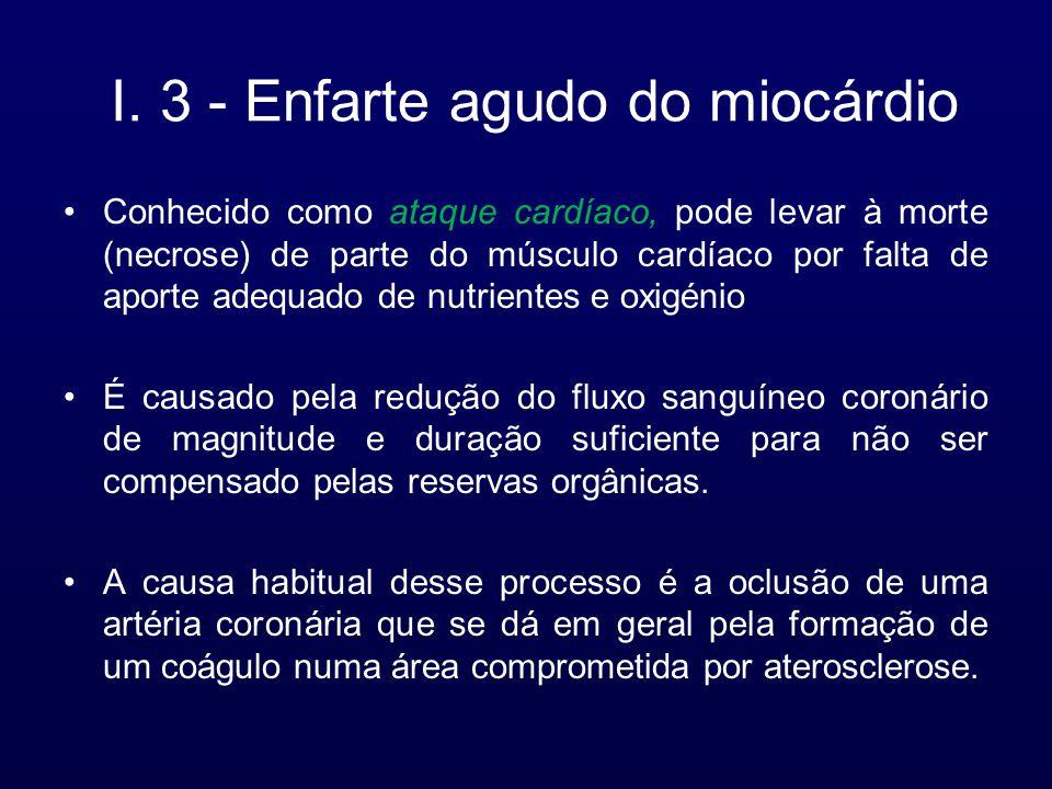 I. 3 - Enfarte agudo do miocárdio Conhecido como ataque cardíaco, pode levar à morte (necrose) de parte do músculo cardíaco por falta de aporte adequa