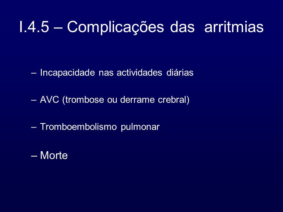 I.4.5 – Complicações das arritmias –Incapacidade nas actividades diárias –AVC (trombose ou derrame crebral) –Tromboembolismo pulmonar –Morte