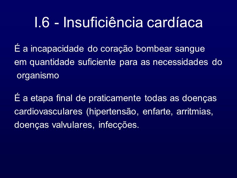 I.6 - Insuficiência cardíaca É a incapacidade do coração bombear sangue em quantidade suficiente para as necessidades do organismo É a etapa final de praticamente todas as doenças cardiovasculares (hipertensão, enfarte, arritmias, doenças valvulares, infecções.
