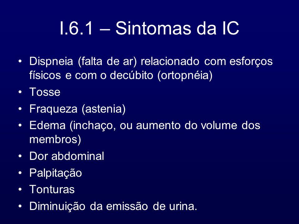 I.6.1 – Sintomas da IC Dispneia (falta de ar) relacionado com esforços físicos e com o decúbito (ortopnéia) Tosse Fraqueza (astenia) Edema (inchaço, o