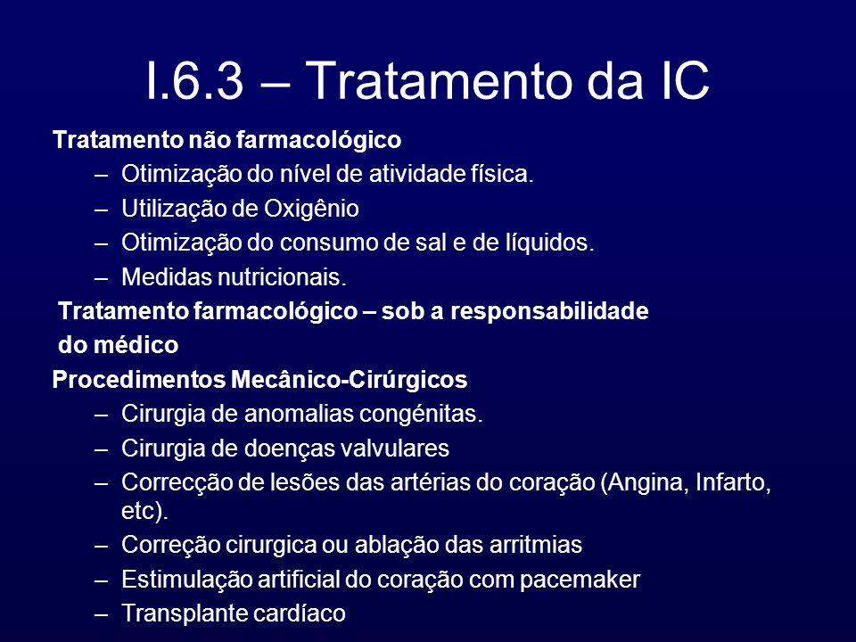 I.6.3 – Tratamento da IC Tratamento não farmacológico –Otimização do nível de atividade física. –Utilização de Oxigênio –Otimização do consumo de sal