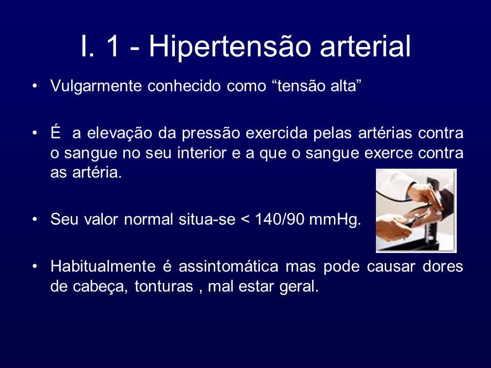 I. 1 - Hipertensão arterial Vulgarmente conhecido como tensão alta É a elevação da pressão exercida pelas artérias contra o sangue no seu interior e a
