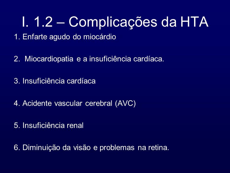 I. 1.2 – Complicações da HTA 1.Enfarte agudo do miocárdio 2. Miocardiopatia e a insuficiência cardíaca. 3.Insuficiência cardíaca 4.Acidente vascular c