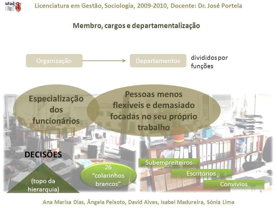 Licenciatura em Gestão, Sociologia, 2009-2010, Docente: Dr. José Portela Ana Marisa Dias, Ângela Peixoto, David Alves, Isabel Madureira, Sónia Lima Me