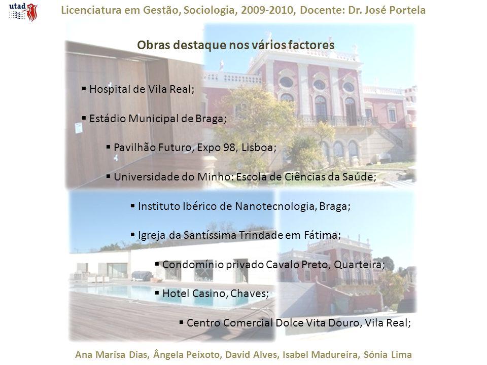 Licenciatura em Gestão, Sociologia, 2009-2010, Docente: Dr. José Portela Ana Marisa Dias, Ângela Peixoto, David Alves, Isabel Madureira, Sónia Lima Ob