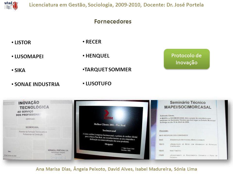 Licenciatura em Gestão, Sociologia, 2009-2010, Docente: Dr. José Portela Ana Marisa Dias, Ângela Peixoto, David Alves, Isabel Madureira, Sónia Lima Fo