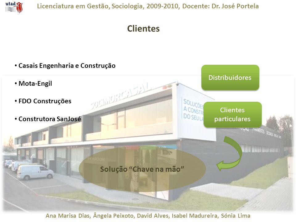 Licenciatura em Gestão, Sociologia, 2009-2010, Docente: Dr. José Portela Ana Marisa Dias, Ângela Peixoto, David Alves, Isabel Madureira, Sónia Lima Cl