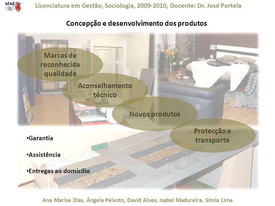 Licenciatura em Gestão, Sociologia, 2009-2010, Docente: Dr. José Portela Ana Marisa Dias, Ângela Peixoto, David Alves, Isabel Madureira, Sónia Lima Co