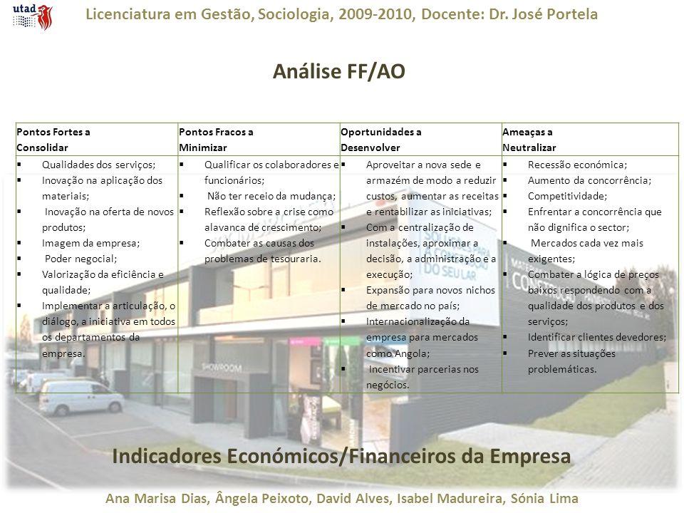 Licenciatura em Gestão, Sociologia, 2009-2010, Docente: Dr. José Portela Ana Marisa Dias, Ângela Peixoto, David Alves, Isabel Madureira, Sónia Lima An