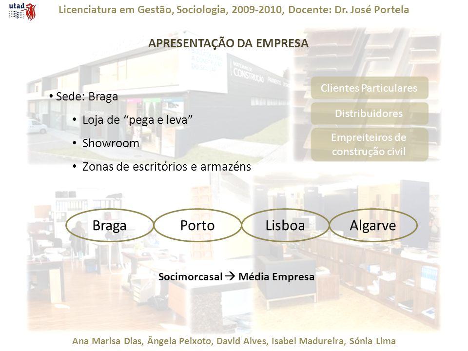 Licenciatura em Gestão, Sociologia, 2009-2010, Docente: Dr. José Portela Ana Marisa Dias, Ângela Peixoto, David Alves, Isabel Madureira, Sónia Lima AP
