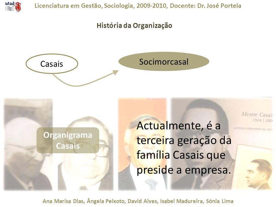 Licenciatura em Gestão, Sociologia, 2009-2010, Docente: Dr. José Portela Ana Marisa Dias, Ângela Peixoto, David Alves, Isabel Madureira, Sónia Lima Hi
