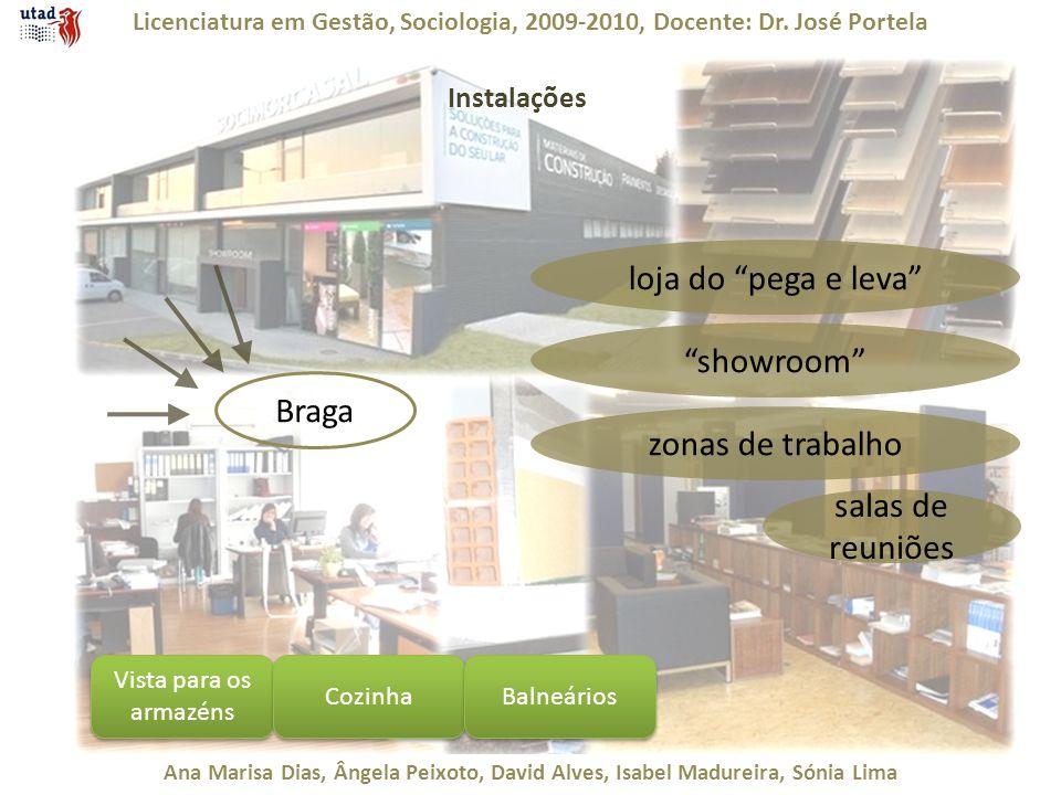 Licenciatura em Gestão, Sociologia, 2009-2010, Docente: Dr. José Portela Ana Marisa Dias, Ângela Peixoto, David Alves, Isabel Madureira, Sónia Lima In
