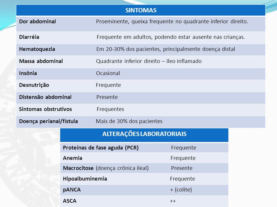 SINTOMAS Dor abdominal Proeminente, queixa frequente no quadrante inferior direito. Diarréia Frequente em adultos, podendo estar ausente nas crianças.
