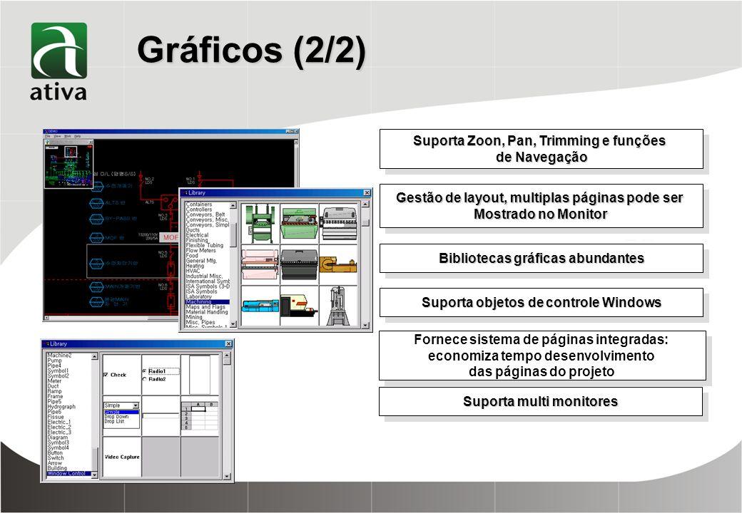 Gráficos (1/2) Várias funções de controle: Visível, Piscante, Tamanho, Movimento, Preenchimento,, Slider, Cor, Rotate, Touch, EntryData Várias funções