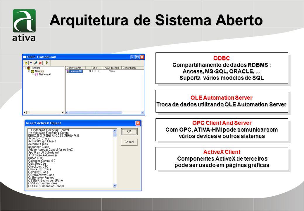 Segurança 100 Níveis de autorização para usuários Suporta alateração de senha on-line Um comando ou Script pode ser ativado automaticamente quando um