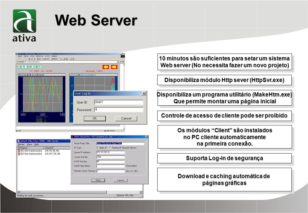 Arquitetura de Sistema Aberto ODBC Compartilhamento de dados RDBMS : Access, MS-SQL, ORACLE, … Suporta vários modelos de SQL ODBC Compartilhamento de