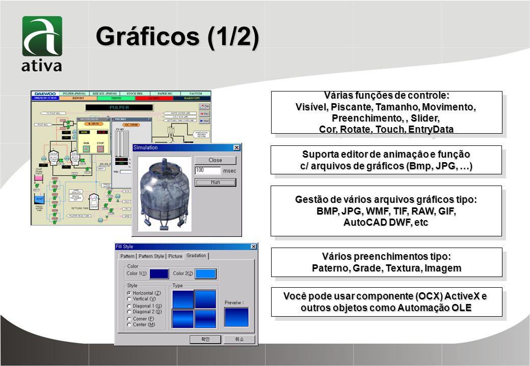 Gráficos (1/2) Várias funções de controle: Visível, Piscante, Tamanho, Movimento, Preenchimento,, Slider, Cor, Rotate, Touch, EntryData Várias funções de controle: Visível, Piscante, Tamanho, Movimento, Preenchimento,, Slider, Cor, Rotate, Touch, EntryData Suporta editor de animaçâo e função c/ arquivos de gráficos (Bmp, JPG, …) Suporta editor de animaçâo e função c/ arquivos de gráficos (Bmp, JPG, …) Vários preenchimentos tipo: Paterno, Grade, Textura, Imagem Vários preenchimentos tipo: Paterno, Grade, Textura, Imagem Gestão de vários arquivos gráficos tipo: BMP, JPG, WMF, TIF, RAW, GIF, AutoCAD DWF, etc Gestão de vários arquivos gráficos tipo: BMP, JPG, WMF, TIF, RAW, GIF, AutoCAD DWF, etc Você pode usar componente (OCX) ActiveX e outros objetos como Automação OLE Você pode usar componente (OCX) ActiveX e outros objetos como Automação OLE