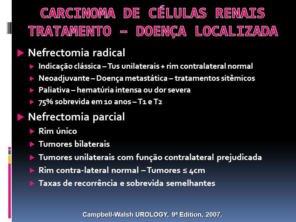 Nefrectomia radical Indicação clássica – Tus unilaterais + rim contralateral normal Neoadjuvante – Doença metastática – tratamentos sitêmicos Paliativa – hematúria intensa ou dor severa 75% sobrevida em 10 anos – T1 e T2 Nefrectomia parcial Rim único Tumores bilaterais Tumores unilaterais com função contralateral prejudicada Rim contra-lateral normal – Tumores 4cm Taxas de recorrência e sobrevida semelhantes Campbell-Walsh UROLOGY, 9ª Edition, 2007.