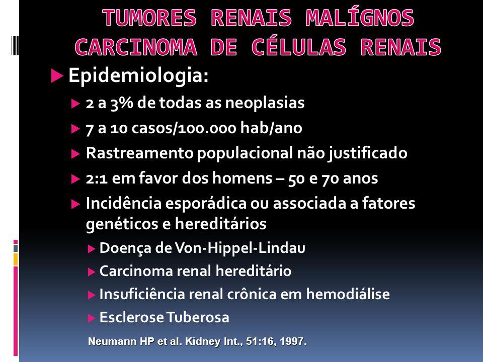 Epidemiologia: 2 a 3% de todas as neoplasias 7 a 10 casos/100.000 hab/ano Rastreamento populacional não justificado 2:1 em favor dos homens – 50 e 70 anos Incidência esporádica ou associada a fatores genéticos e hereditários Doença de Von-Hippel-Lindau Carcinoma renal hereditário Insuficiência renal crônica em hemodiálise Esclerose Tuberosa Neumann HP et al.