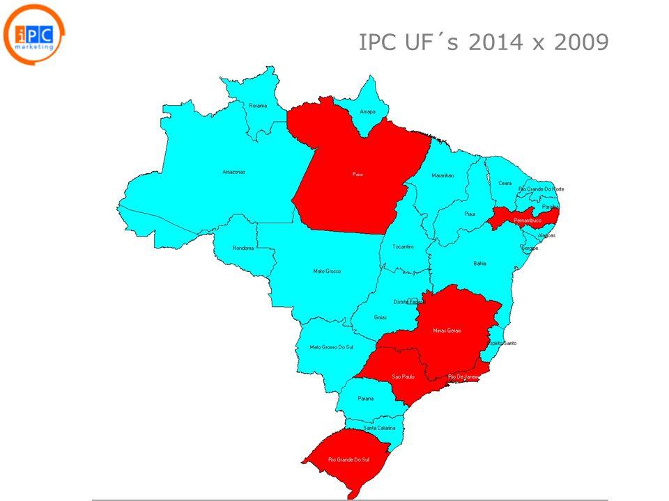 16 IPC UF´s 2014 x 2009