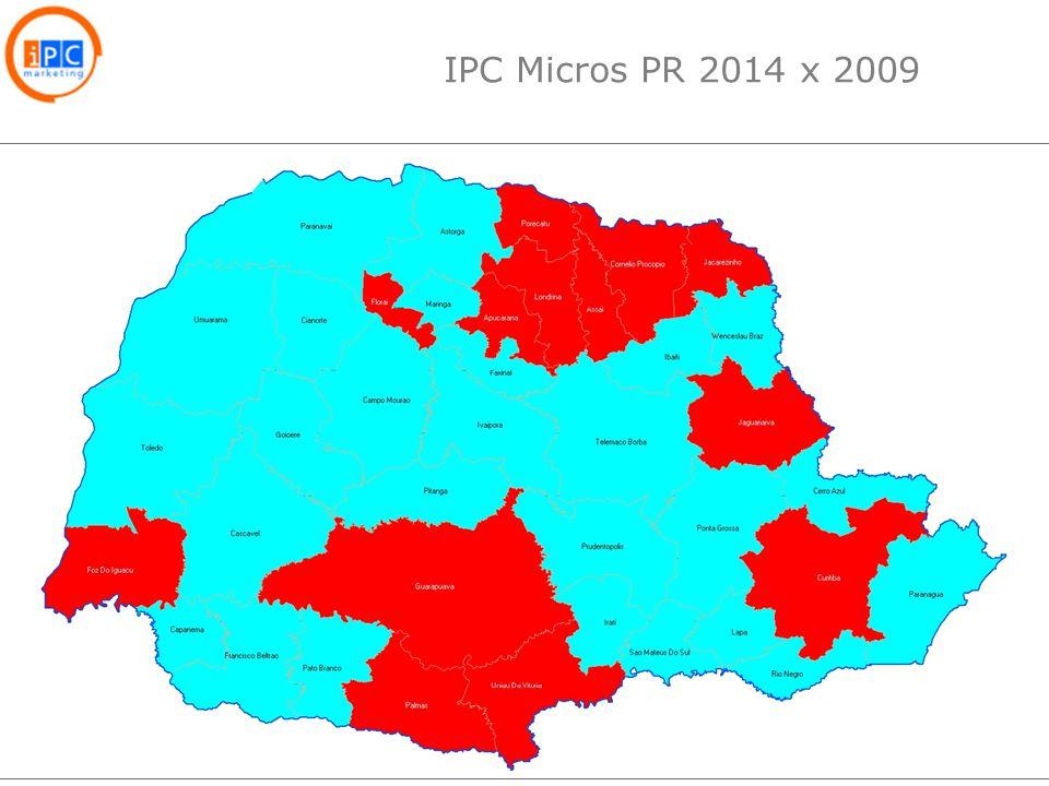 18 IPC Micros PR 2014 x 2009