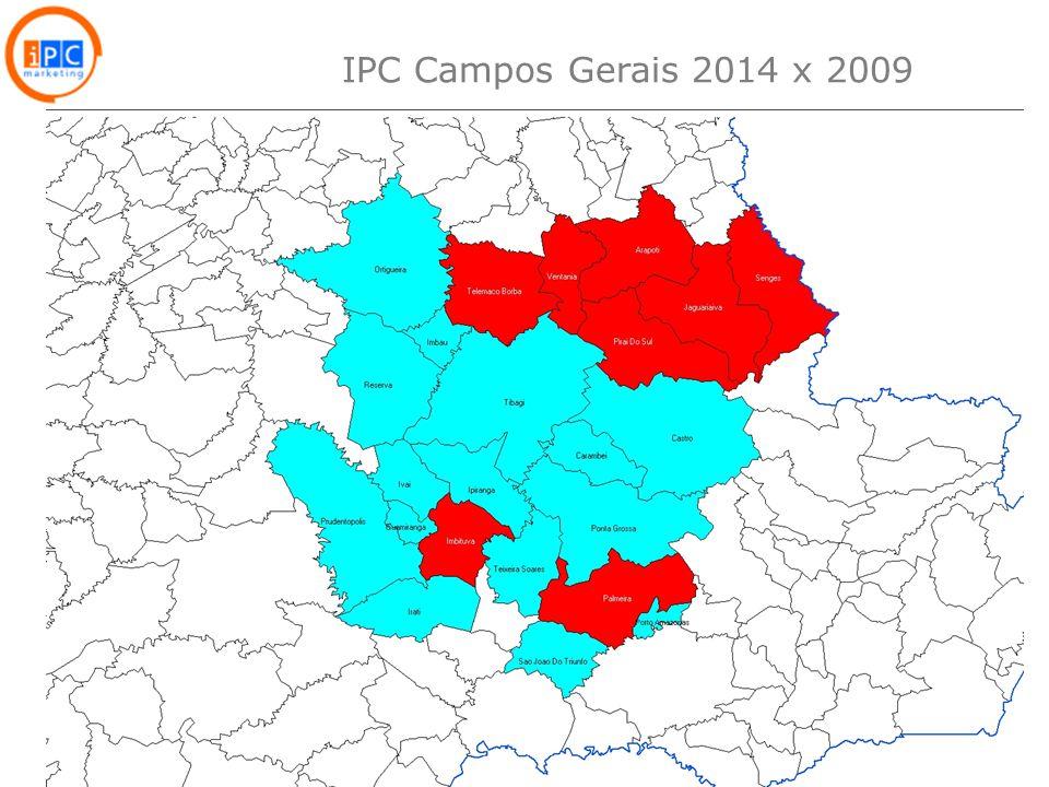 19 IPC Campos Gerais 2014 x 2009