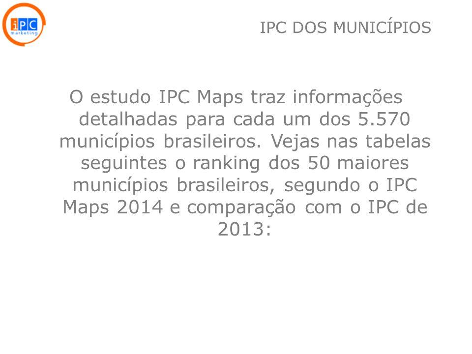 20 O estudo IPC Maps traz informações detalhadas para cada um dos 5.570 municípios brasileiros. Vejas nas tabelas seguintes o ranking dos 50 maiores m