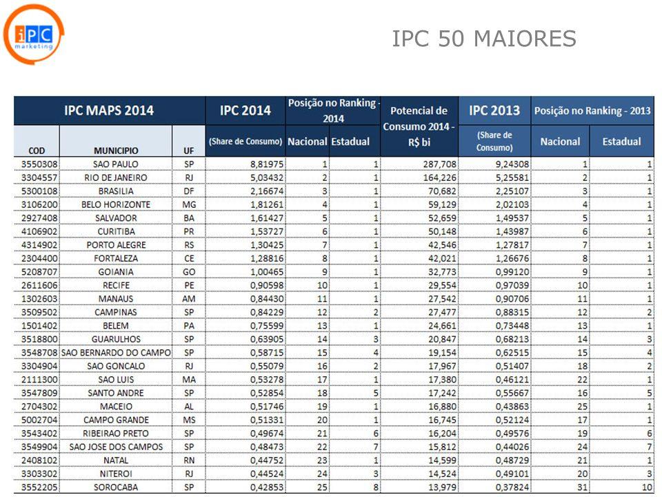 21 IPC 50 MAIORES