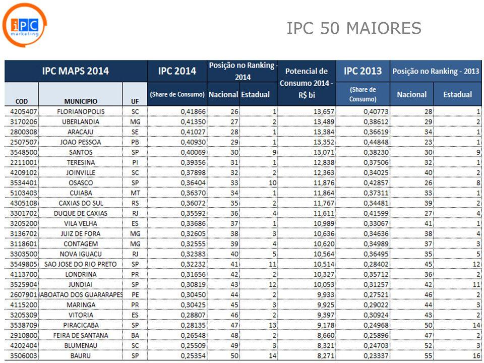 22 IPC 50 MAIORES