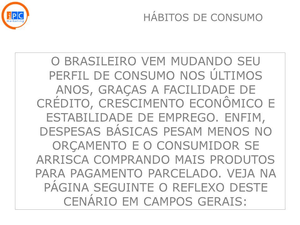 O BRASILEIRO VEM MUDANDO SEU PERFIL DE CONSUMO NOS ÚLTIMOS ANOS, GRAÇAS A FACILIDADE DE CRÉDITO, CRESCIMENTO ECONÔMICO E ESTABILIDADE DE EMPREGO.