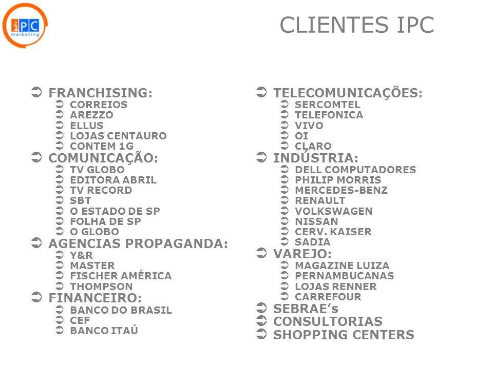 FRANCHISING: CORREIOS AREZZO ELLUS LOJAS CENTAURO CONTEM 1G COMUNICAÇÃO: TV GLOBO EDITORA ABRIL TV RECORD SBT O ESTADO DE SP FOLHA DE SP O GLOBO AGENCIAS PROPAGANDA: Y&R MASTER FISCHER AMÉRICA THOMPSON FINANCEIRO: BANCO DO BRASIL CEF BANCO ITAÚ 3 CLIENTES IPC TELECOMUNICAÇÕES: SERCOMTEL TELEFONICA VIVO OI CLARO INDÚSTRIA: DELL COMPUTADORES PHILIP MORRIS MERCEDES-BENZ RENAULT VOLKSWAGEN NISSAN CERV.