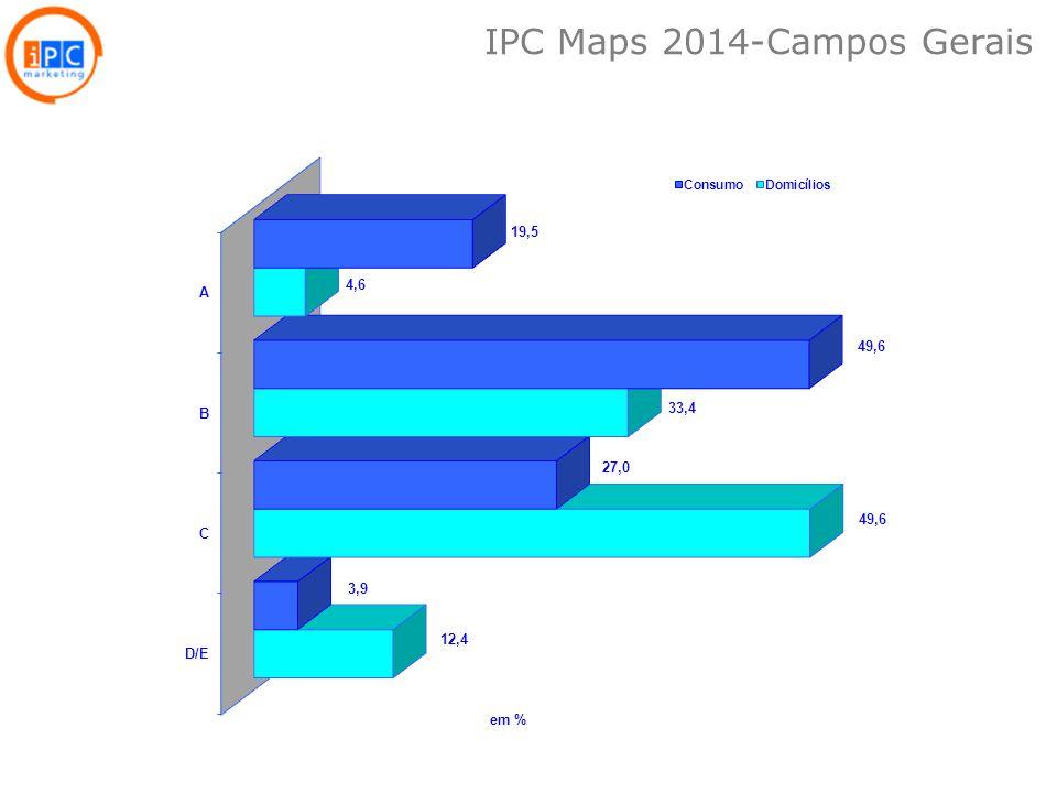 8 IPC Maps 2014-Campos Gerais