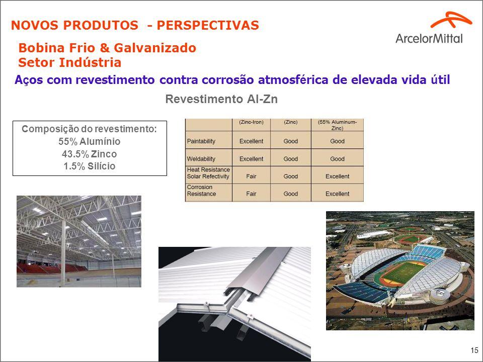 15 Revestimento Al-Zn NOVOS PRODUTOS - PERSPECTIVAS Bobina Frio & Galvanizado Setor Indústria Composição do revestimento: 55% Alumínio 43.5% Zinco 1.5
