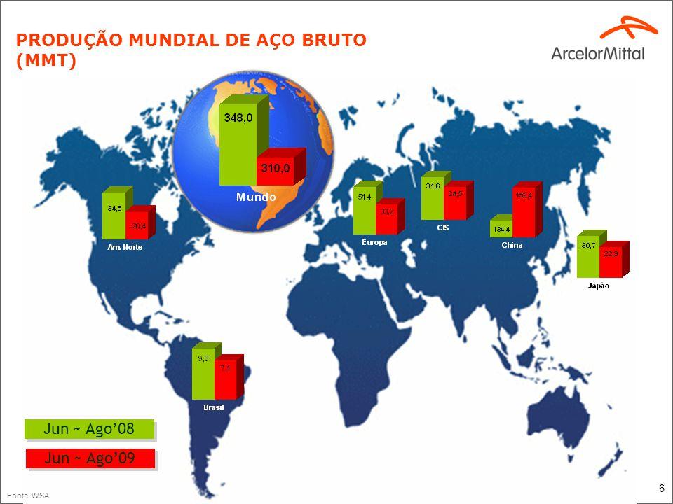 6 PRODUÇÃO MUNDIAL DE AÇO BRUTO (MMT) Jun ~ Ago08 Jun ~ Ago09 Fonte: WSA