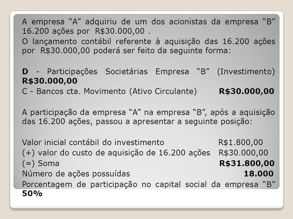 A empresa A adquiriu de um dos acionistas da empresa B 16.200 ações por R$30.000,00. O lançamento contábil referente à aquisição das 16.200 ações por