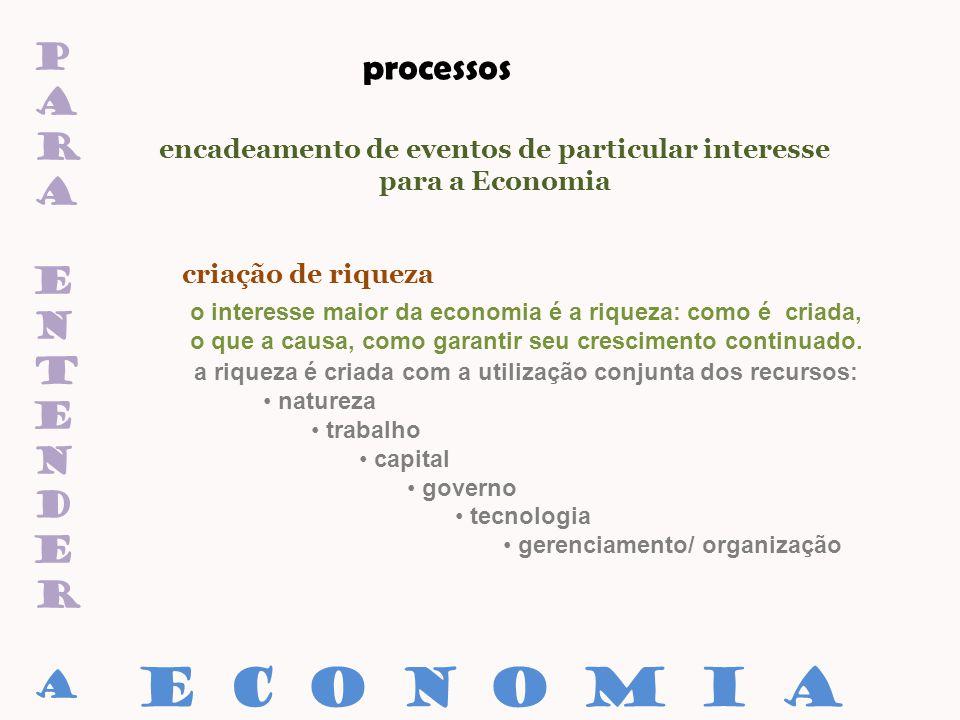paraentenderaparaentendera processos encadeamento de eventos de particular interesse para a Economia criação de riqueza E C O N O M I A a riqueza é cr