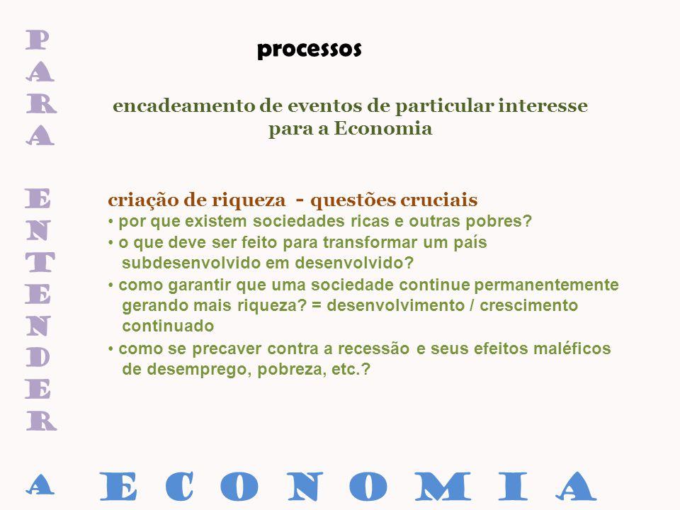 paraentenderaparaentendera encadeamento de eventos de particular interesse para a Economia o que deve ser feito para transformar um país subdesenvolvi