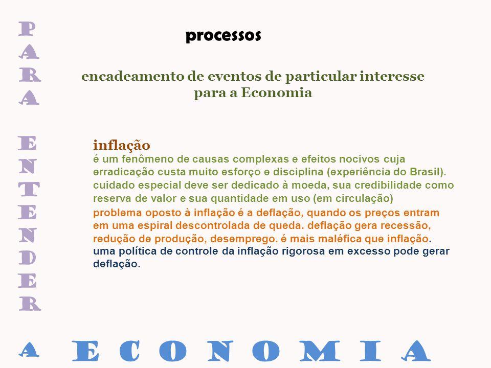 paraentenderaparaentendera processos encadeamento de eventos de particular interesse para a Economia E C O N O M I A problema oposto à inflação é a de
